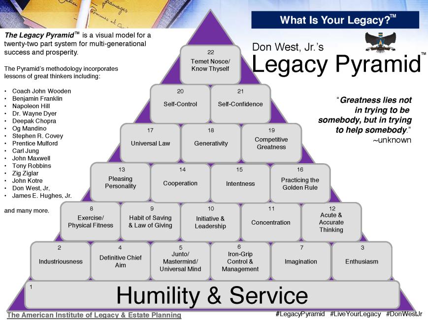 Legacy Pyramid Slide.V2